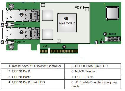 Diagram for Fiber Mall FMXXV710-25G-S2 network adapter