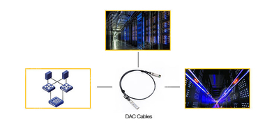9 Most Common DAC Cables(And What You Need To Know About Them)